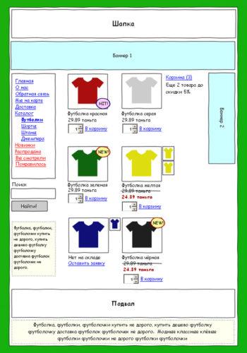 Создание сайтов в Евпатории ТЗ